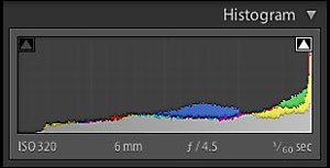 Histogram in Lightroom